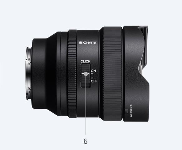 Sony SEL14F18GM